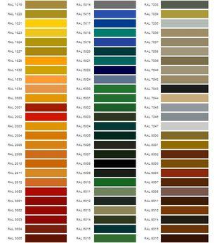 peinture a rosol carrosserie motip ral rouge signal ral3001 destockage paddock paddock. Black Bedroom Furniture Sets. Home Design Ideas